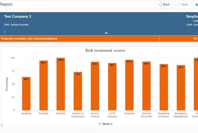 Dynamyx risk rating updates